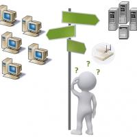 Zázemí pro implementaci informačního systému