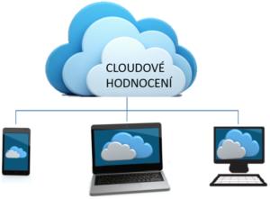 Cloudové hodnocení