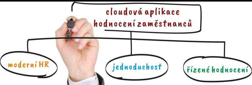 Organigram – webová aplikace hodnocení zaměstnanců